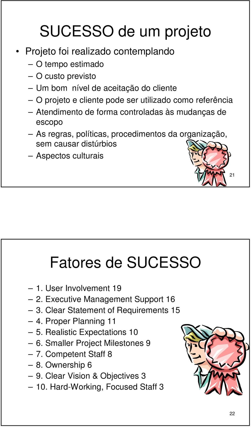 Aspectos culturais 21 Fatores de SUCESSO 1. User Involvement 19 2. Executive Management Support 16 3. Clear Statement of Requirements 15 4.