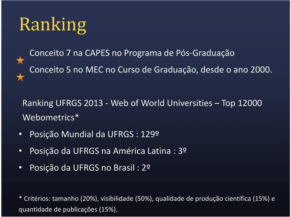 Ranking UFRGS 2013 -Web of World Universities Top 12000 Webometrics* Posição Mundial da UFRGS : 129º