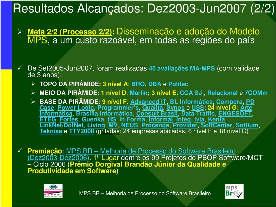 Advanced IT, BL Informática, Compera, PD Case, Power Logic, Programmer s, Qualità, Synos e USS; 24 nível G: Arte Informática, Brasília Informática, Consult Brasil, Data Traffic, ENGESOFT, ETEG,