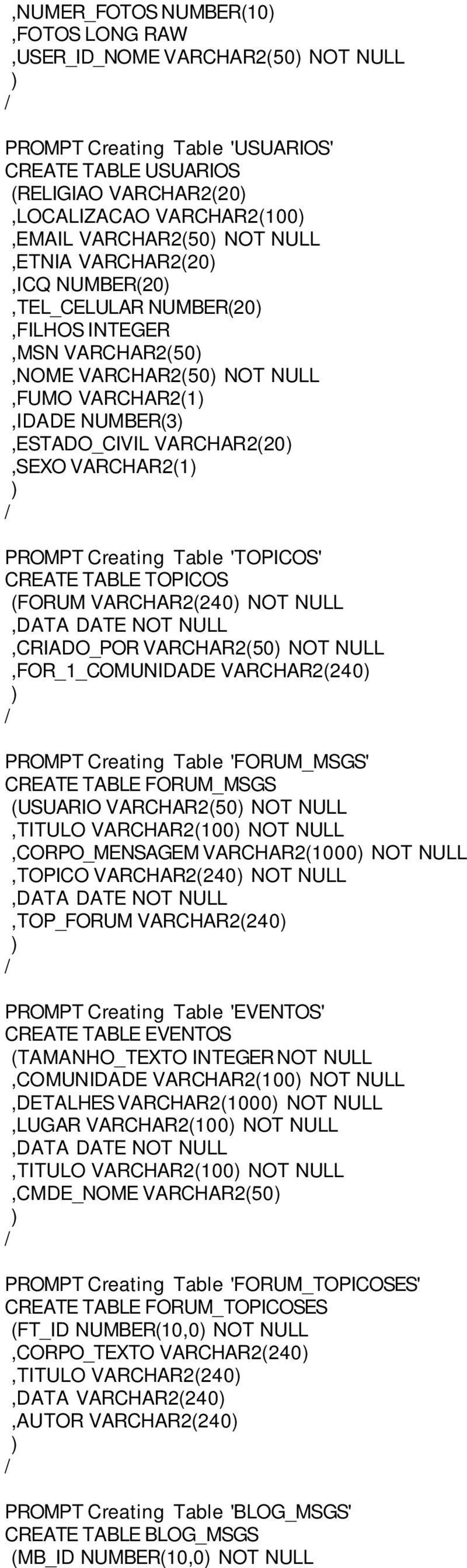 Creating Table 'TOPICOS' CREATE TABLE TOPICOS (FORUM VARCHAR2(240 NOT NULL,DATA DATE NOT NULL,CRIADO_POR VARCHAR2(50 NOT NULL,FOR_1_COMUNIDADE VARCHAR2(240 PROMPT Creating Table 'FORUM_MSGS' CREATE