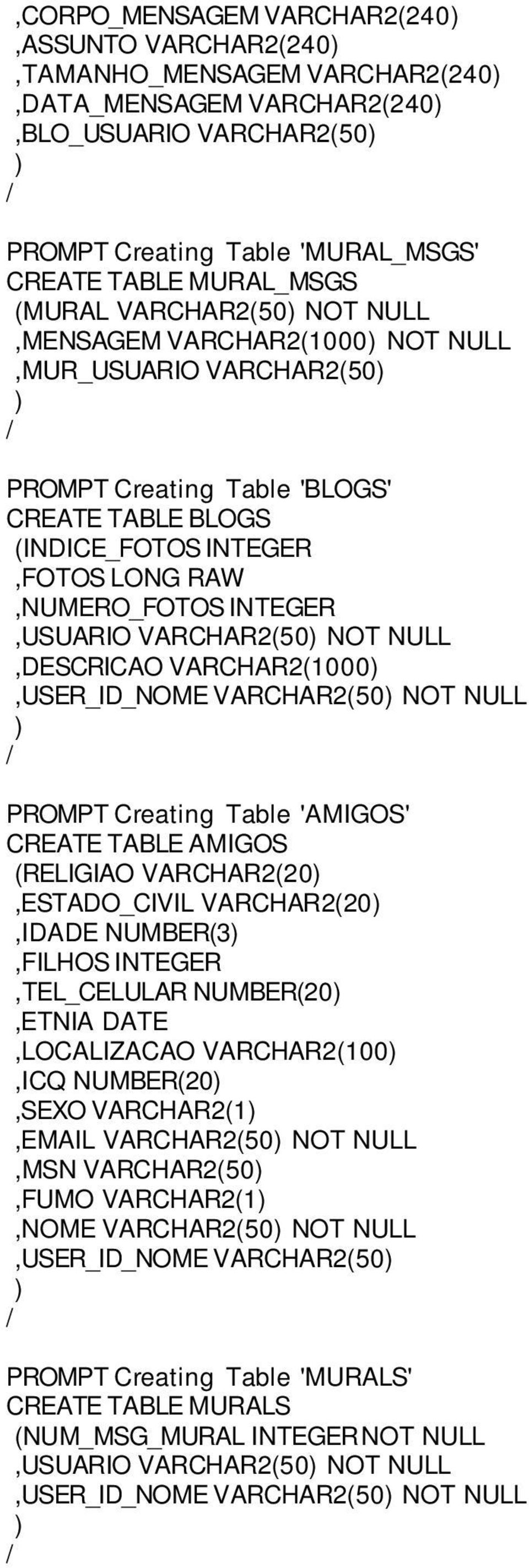 VARCHAR2(50 NOT NULL,DESCRICAO VARCHAR2(1000,USER_ID_NOME VARCHAR2(50 NOT NULL PROMPT Creating Table 'AMIGOS' CREATE TABLE AMIGOS (RELIGIAO VARCHAR2(20,ESTADO_CIVIL VARCHAR2(20,IDADE NUMBER(3,FILHOS