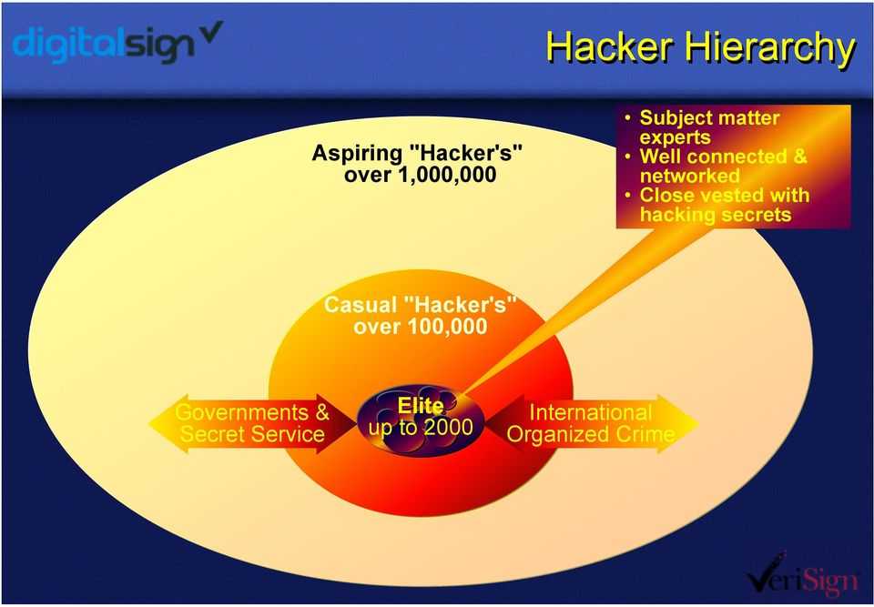 "hacking secrets Casual ""Hacker's"" over 100,000 Governments &"