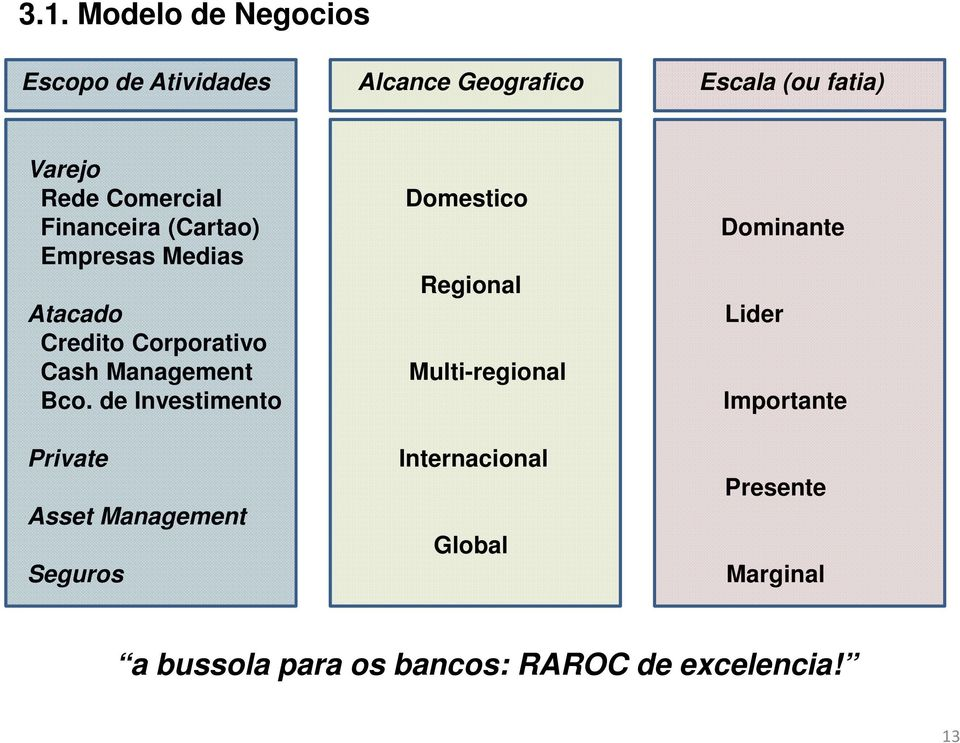 Corporativo Cash Management Multi-regional Bco.