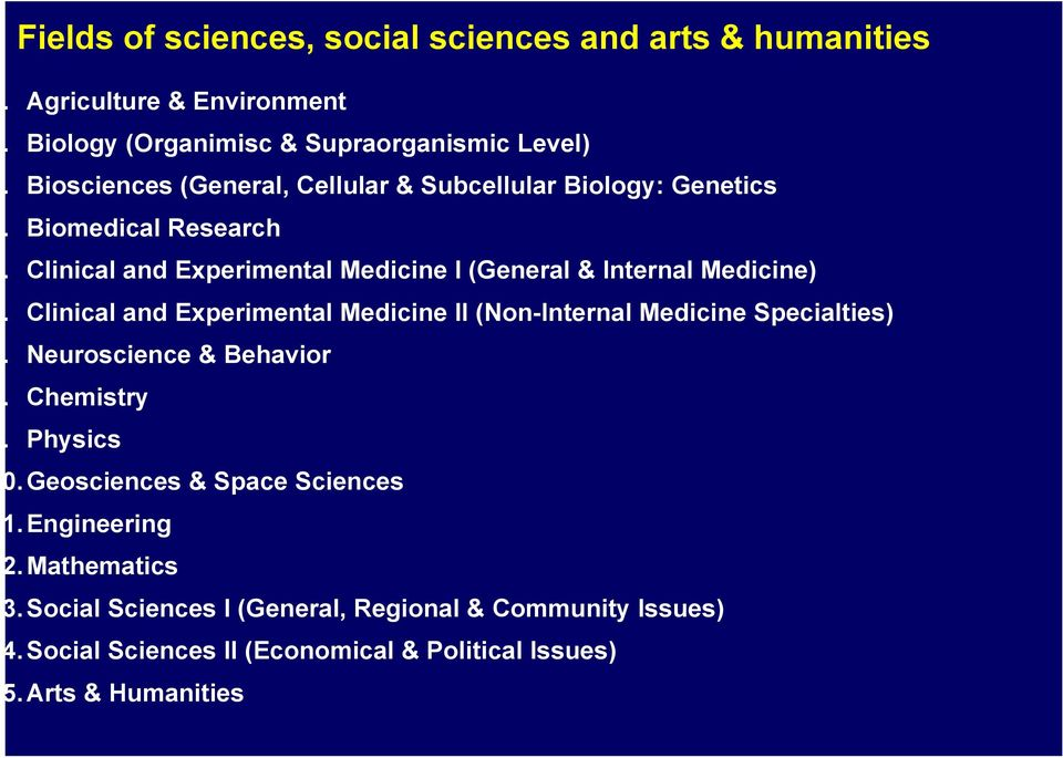 Clinical and Experimental Medicine II (Non-Internal Medicine Specialties) Neuroscience & Behavior Chemistry Physics.