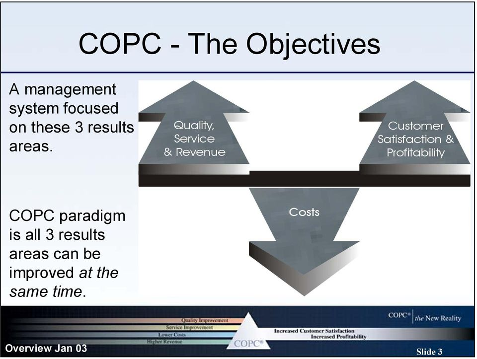 COPC - The Objectives COPC paradigm is all