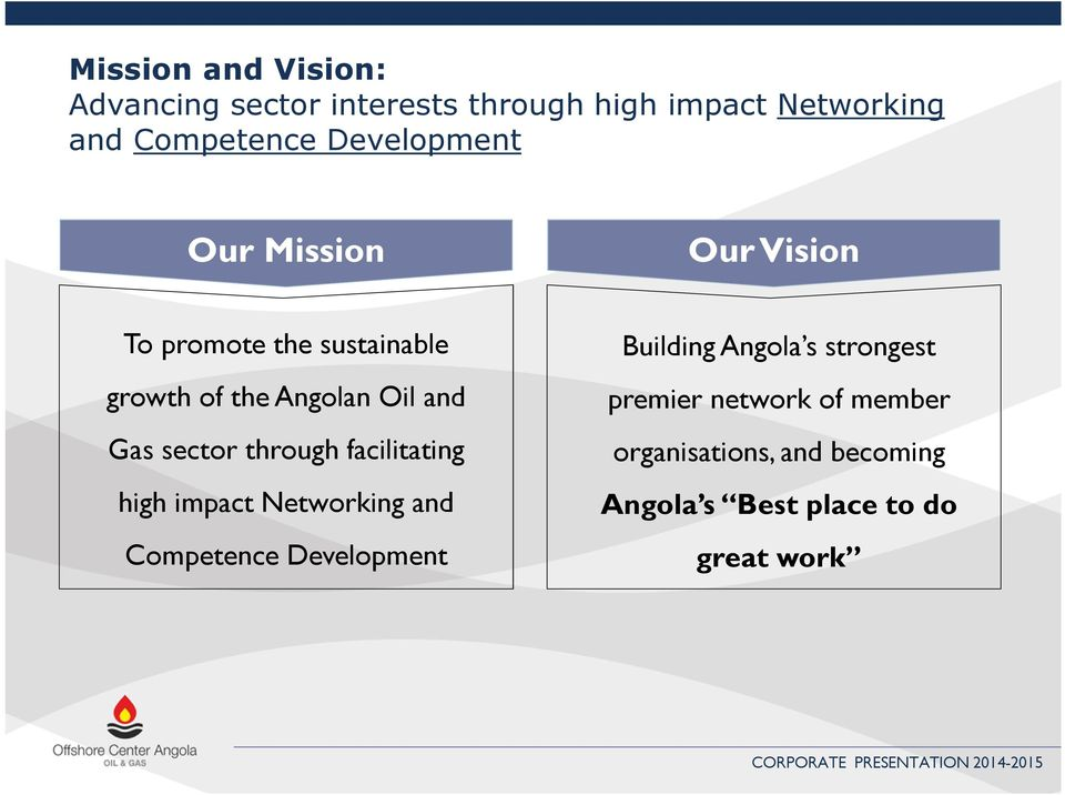 sector through facilitating high impact Networking and Competence Development Building Angola s