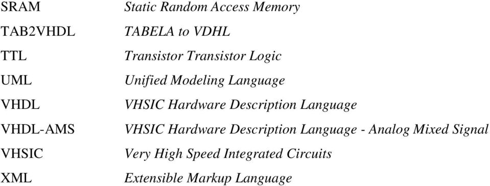 VHSIC Hardware Description Language VHSIC Hardware Description Language -