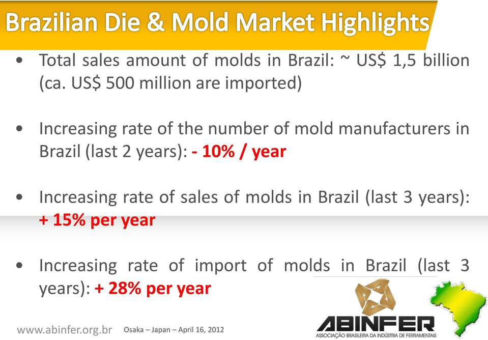 in Brazil (last 2 years): - 10% / year Increasing rate of sales of molds in Brazil