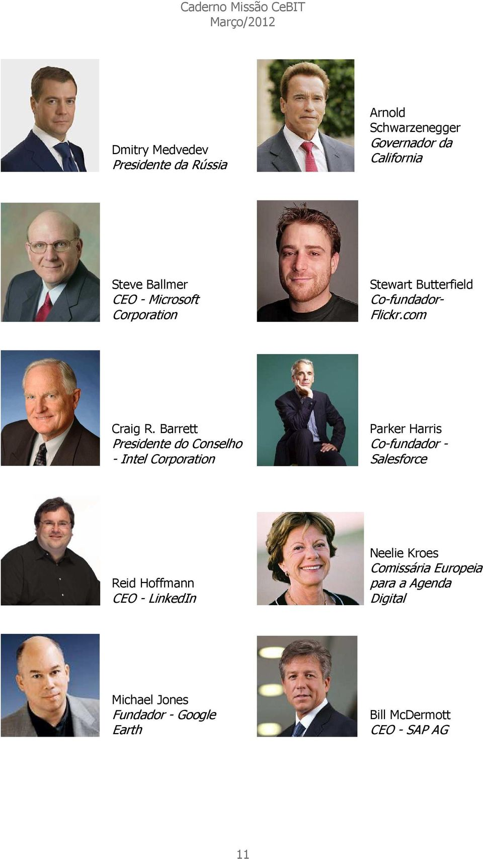 Barrett Presidente do Conselho - Intel Corporation Parker Harris Co-fundador - Salesforce Reid Hoffmann