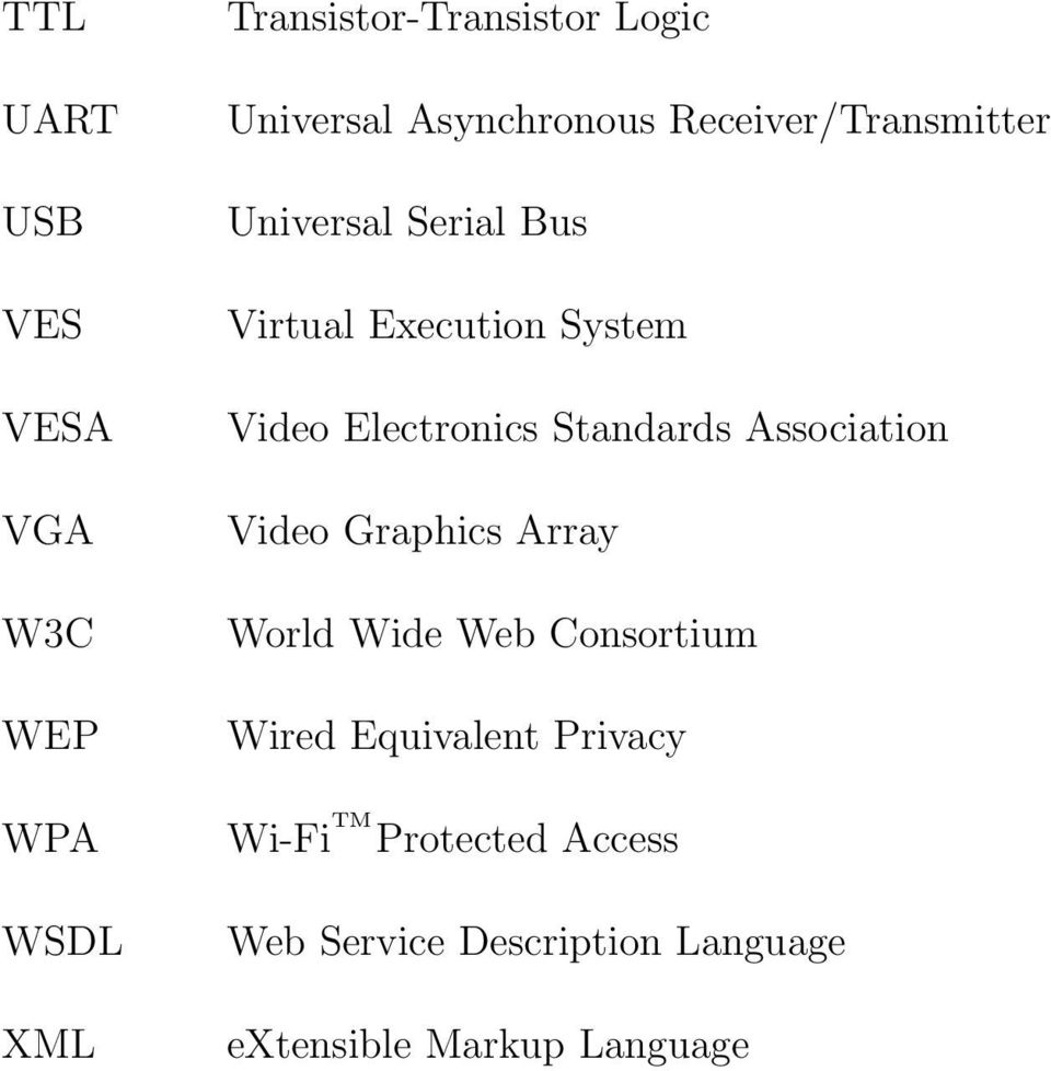 Electronics Standards Association Video Graphics Array World Wide Web Consortium Wired