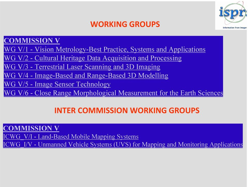 V/5 - Image Sensor Technology WG V/6 - Close Range Morphological Measurement for the Earth Sciences INTER COMMISSION WORKING GROUPS