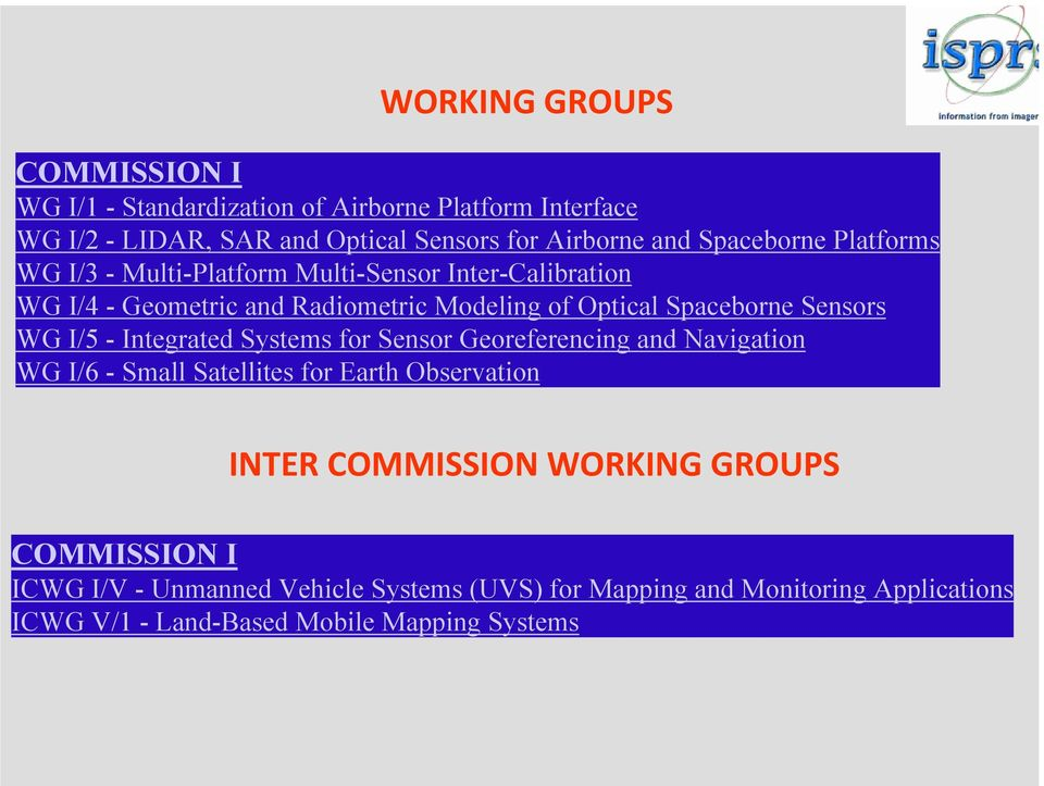 Sensors WG I/5 - Integrated Systems for Sensor Georeferencing and Navigation WG I/6 - Small Satellites for Earth Observation INTER COMMISSION