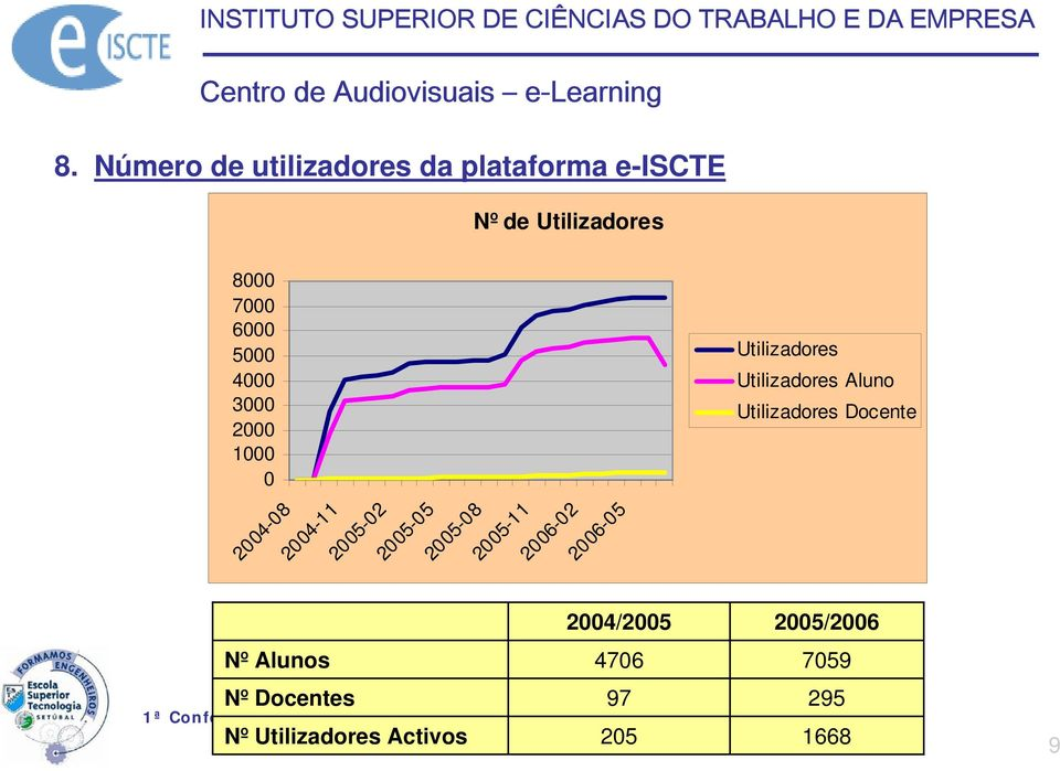 Docente 2004-08 2004-11 2005-02 2005-05 2005-08 2005-11 2006-02 2006-05