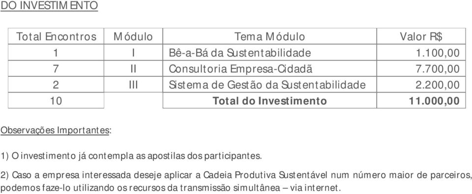 200,00 10 Total do Investimento 11.