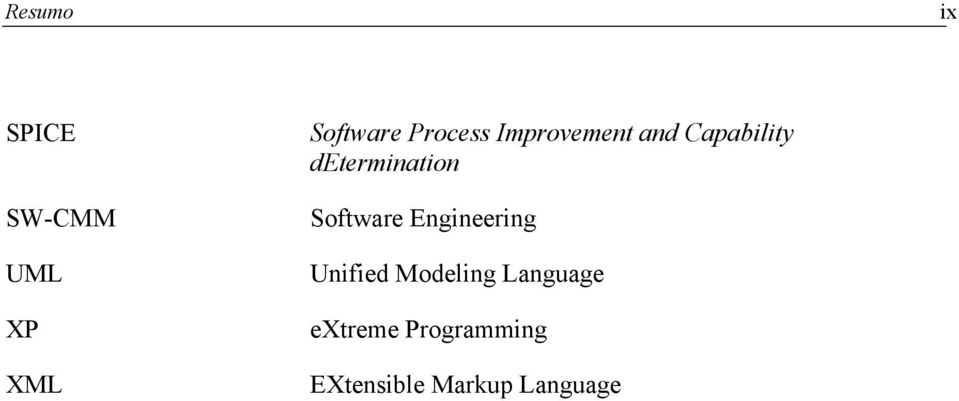determination Software Engineering Unified