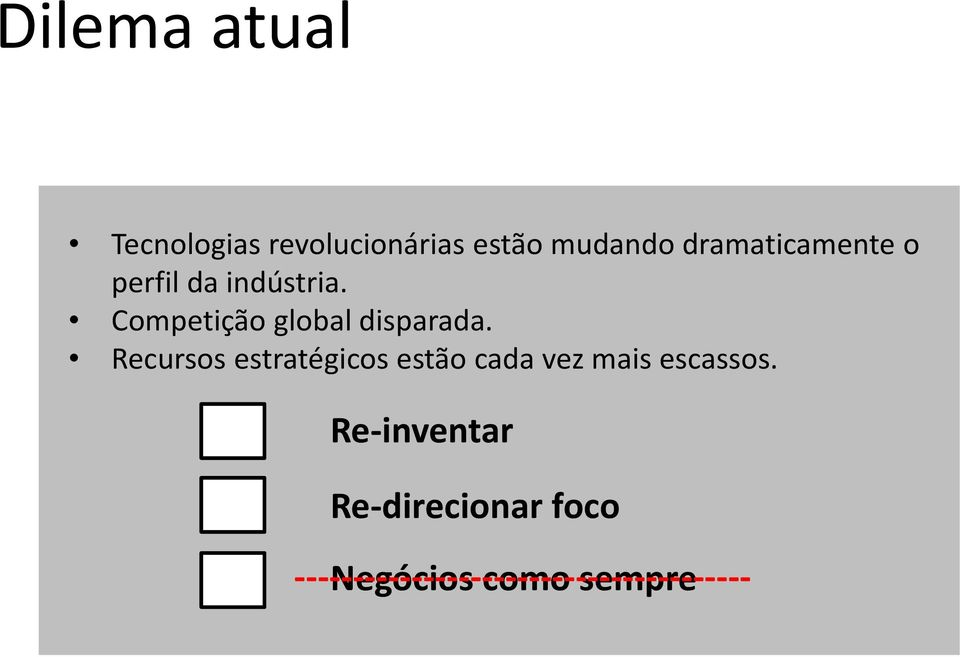 Competição global disparada.