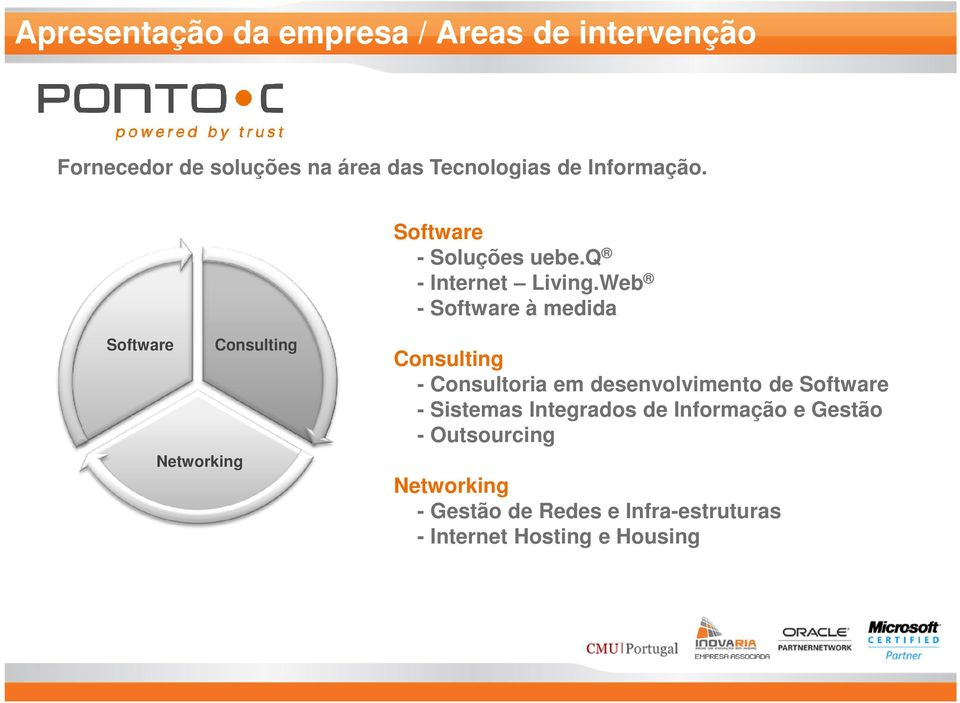 Web - Software à medida Software Consulting Networking Consulting - Consultoria em desenvolvimento