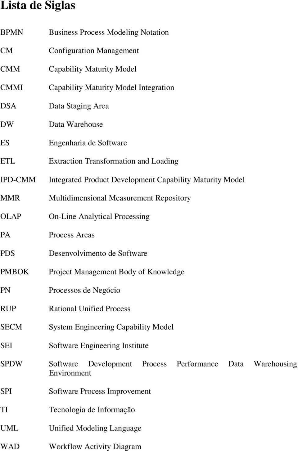 Repository On-Line Analytical Processing Process Areas Desenvolvimento de Software Project Management Body of Knowledge Processos de Negócio Rational Unified Process System Engineering Capability