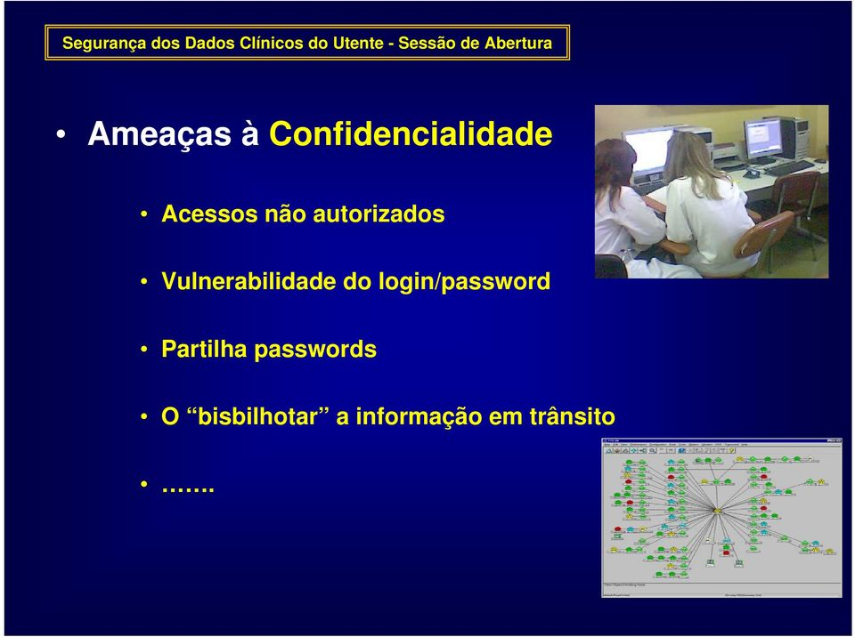 login/password Partilha passwords O