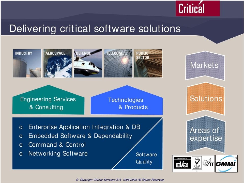 Integration & DB o Embedded Software & Dependability o Command &
