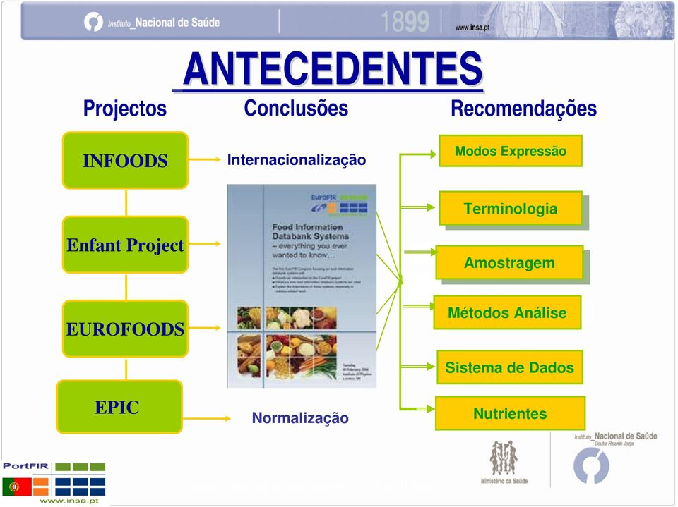 Project GQ Terminologia Amostragem EUROFOODS EPIC