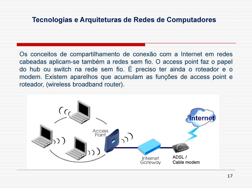 O access point faz o papel do hub ou switch na rede sem fio.