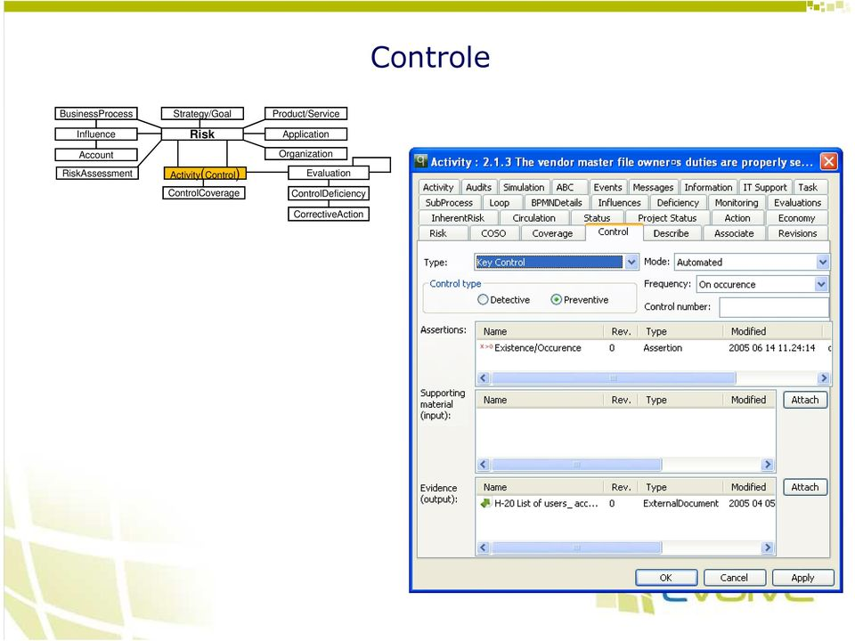 Activity(Control) ControlCoverage Product/Service