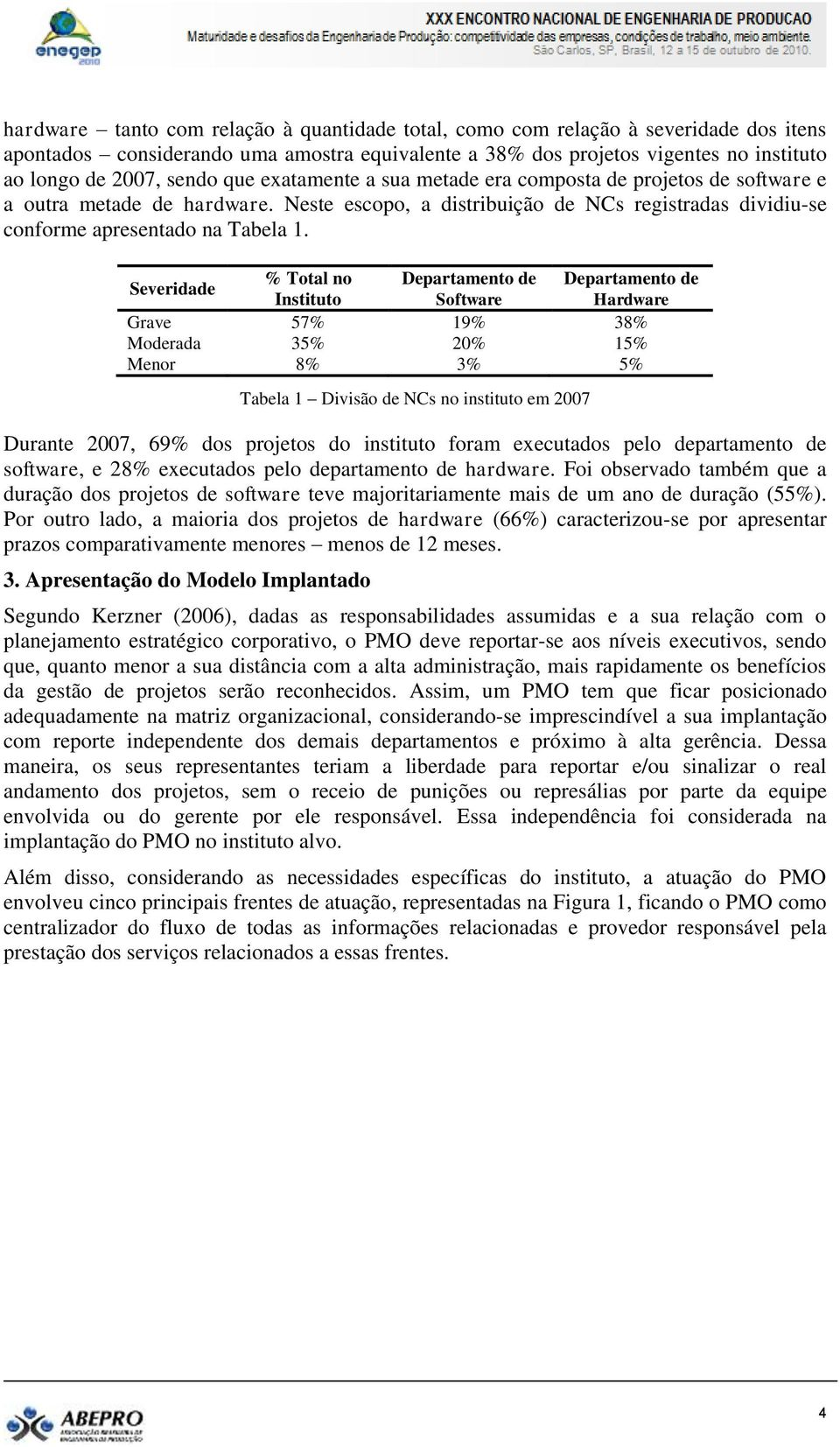 Severidade % Total no Departamento de Departamento de Instituto Software Hardware Grave 57% 19% 38% Moderada 35% 20% 15% Menor 8% 3% 5% Tabela 1 Divisão de NCs no instituto em 2007 Durante 2007, 69%