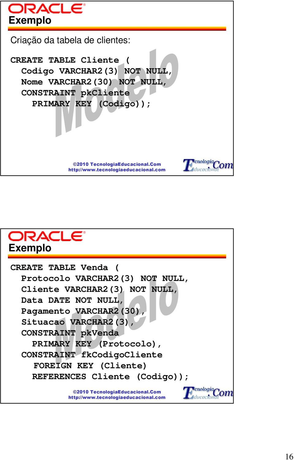 NULL, Cliente VARCHAR2(3) NOT NULL, Data DATE NOT NULL, Pagamento VARCHAR2(30), Situacao VARCHAR2(3),