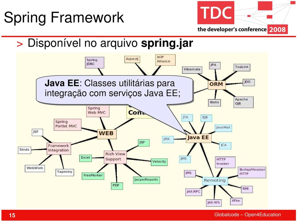 jar Java EE: Classes