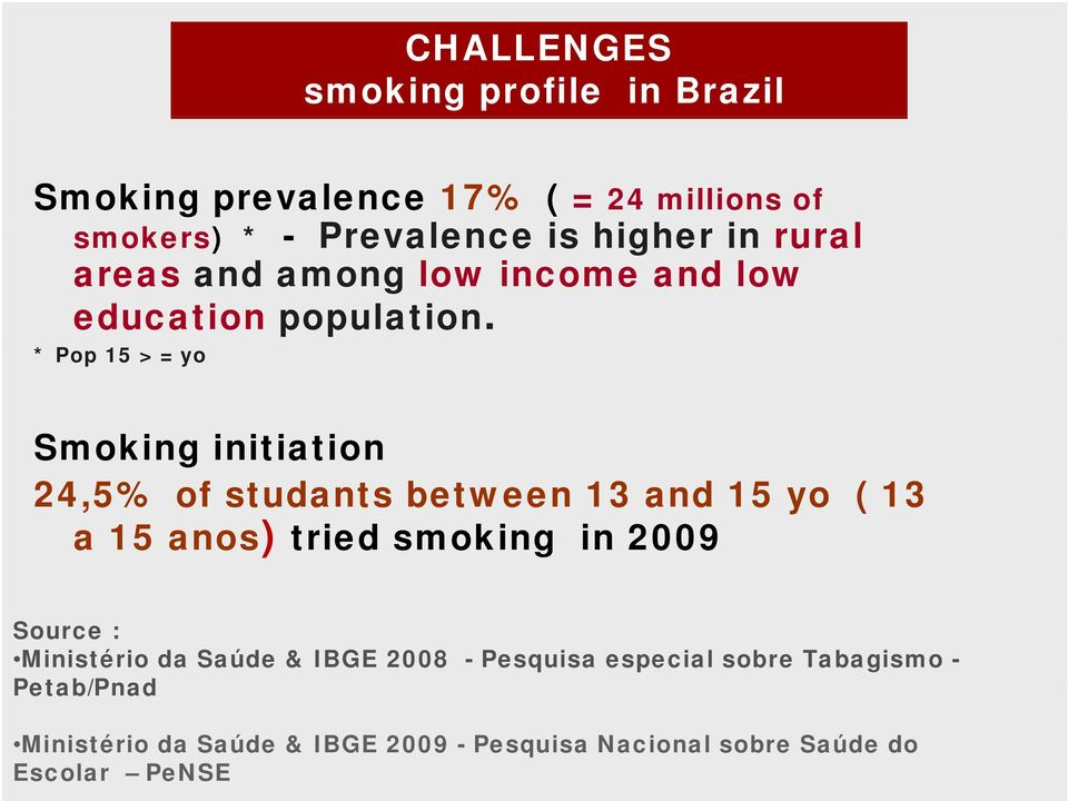 * Pop 15 > = yo Smoking initiation 24,5% of studants between 13 and 15 yo ( 13 a 15 anos) tried smoking in 2009