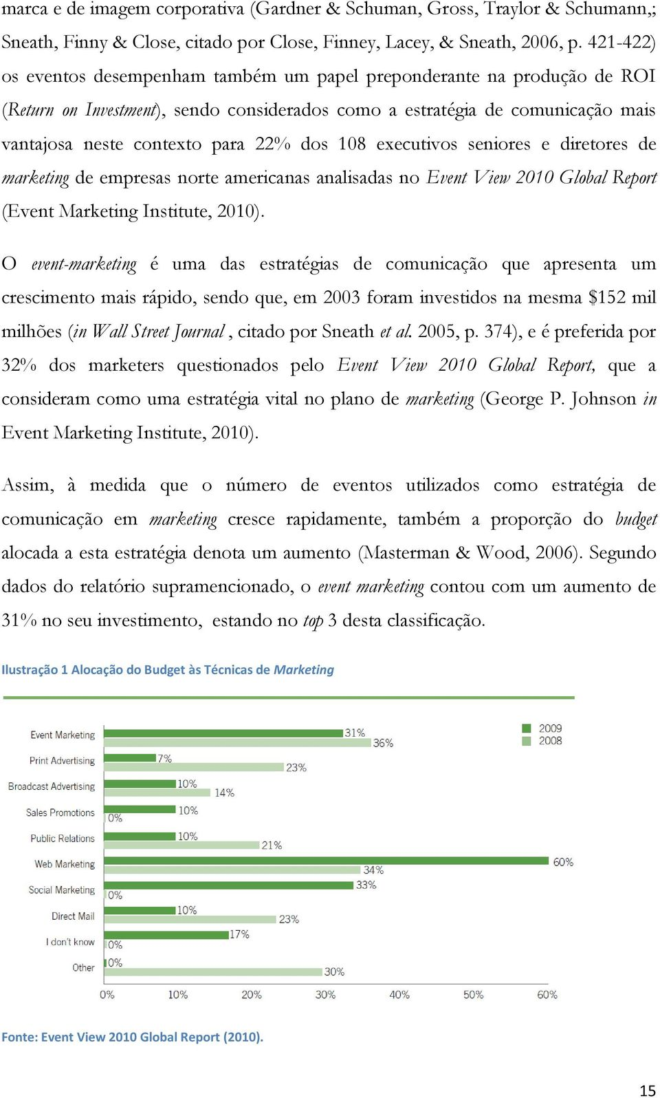 108 executivos seniores e diretores de marketing de empresas norte americanas analisadas no Event View 2010 Global Report (Event Marketing Institute, 2010).