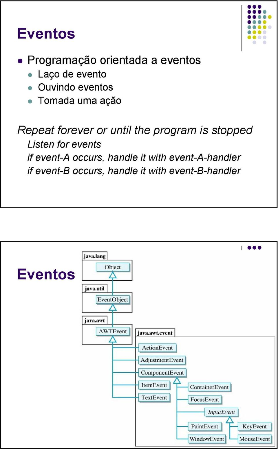 stopped Listen for events if event-a occurs, handle it with
