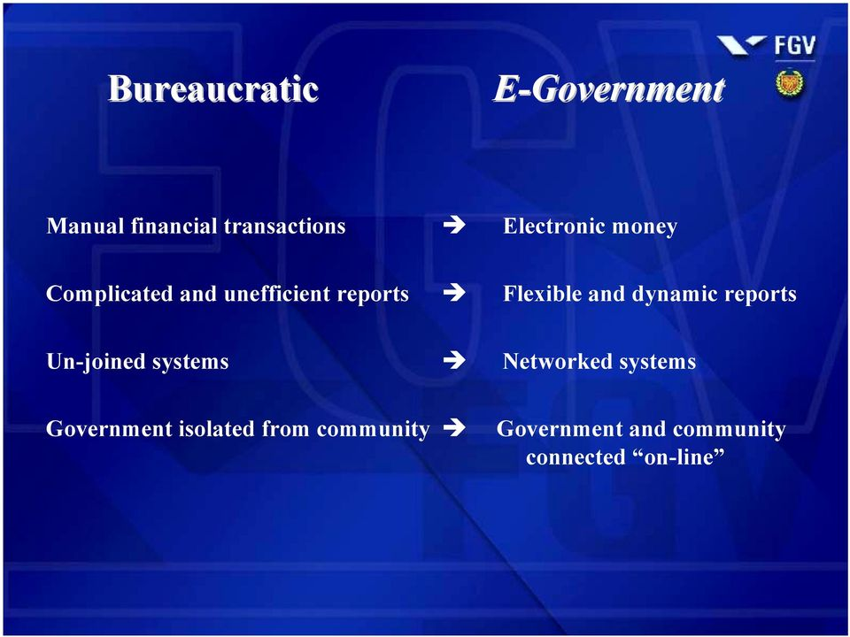 Electronic money! Flexible and dynamic reports Un-joined systems!