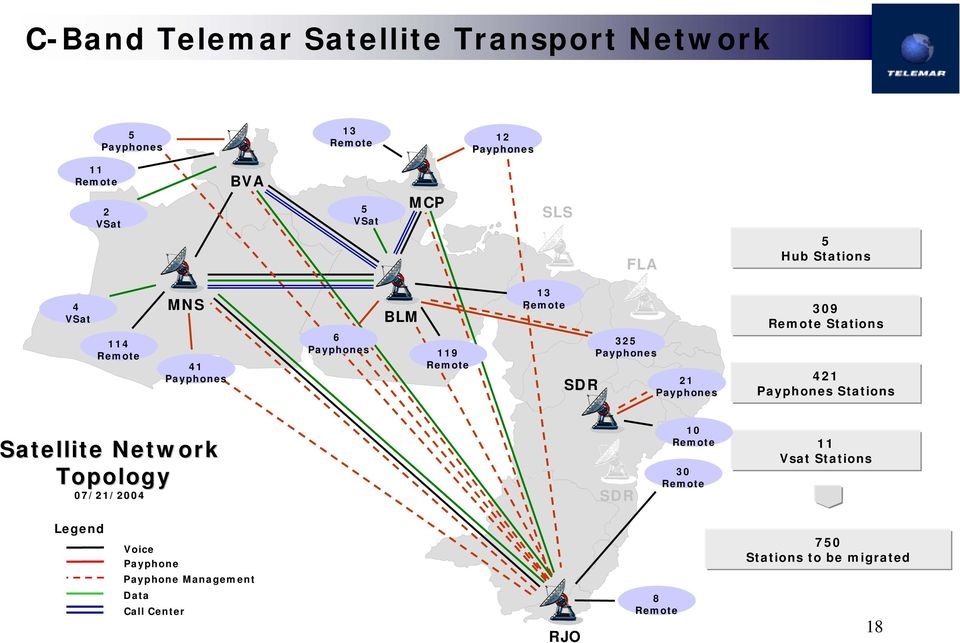 Payphones 309 Remote Stations 421 Payphones Stations Satellite Network Topology 07/21/2004 SDR 10 Remote 30 Remote