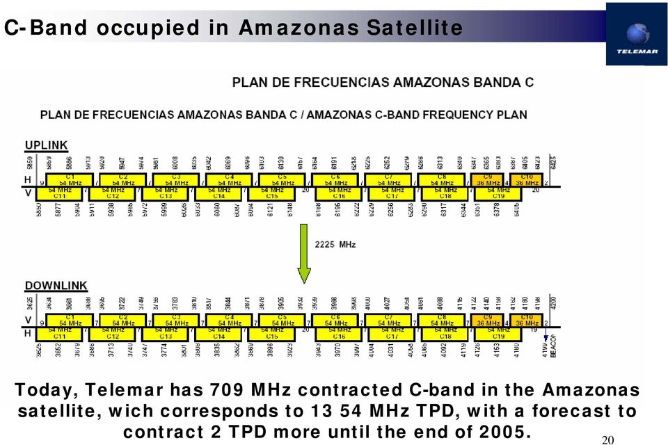 satellite, wich corresponds to 13 54 MHz TPD, with a