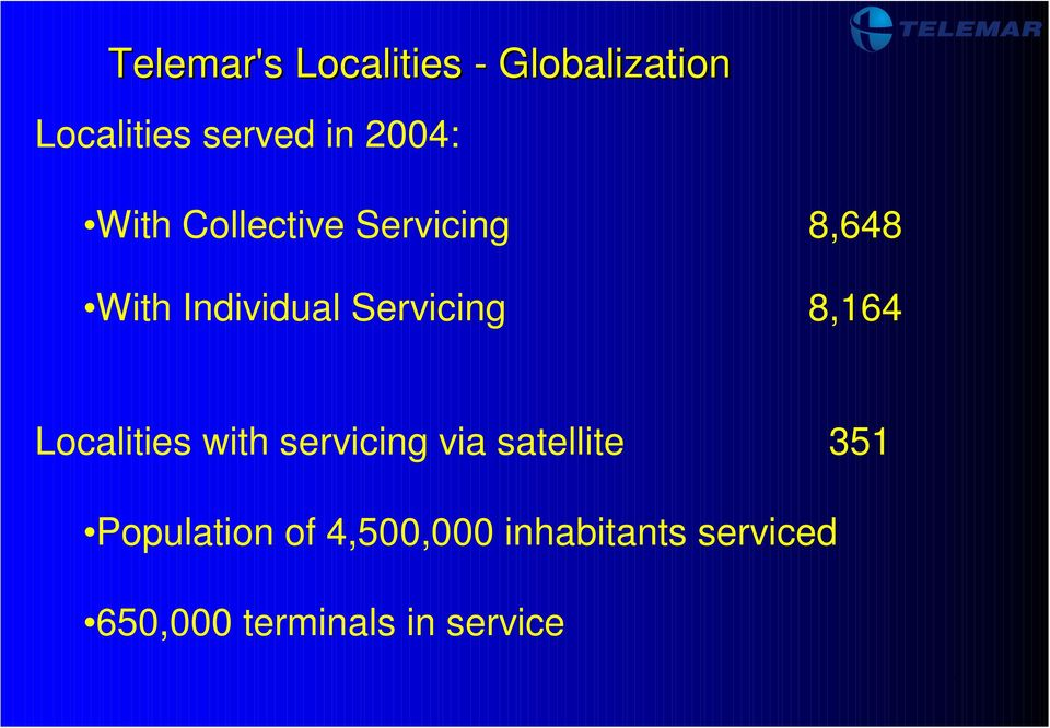 Servicing 8,164 Localities with servicing via satellite 351