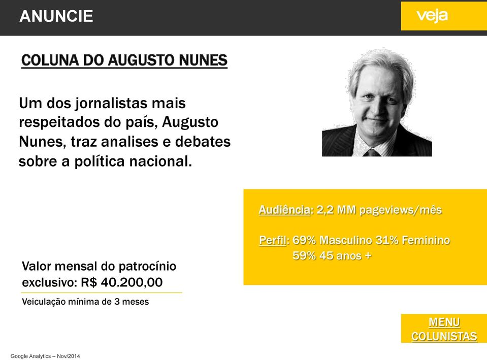 nacional. Audiência: 2,2 MM pageviews/mês exclusivo: R$ 40.