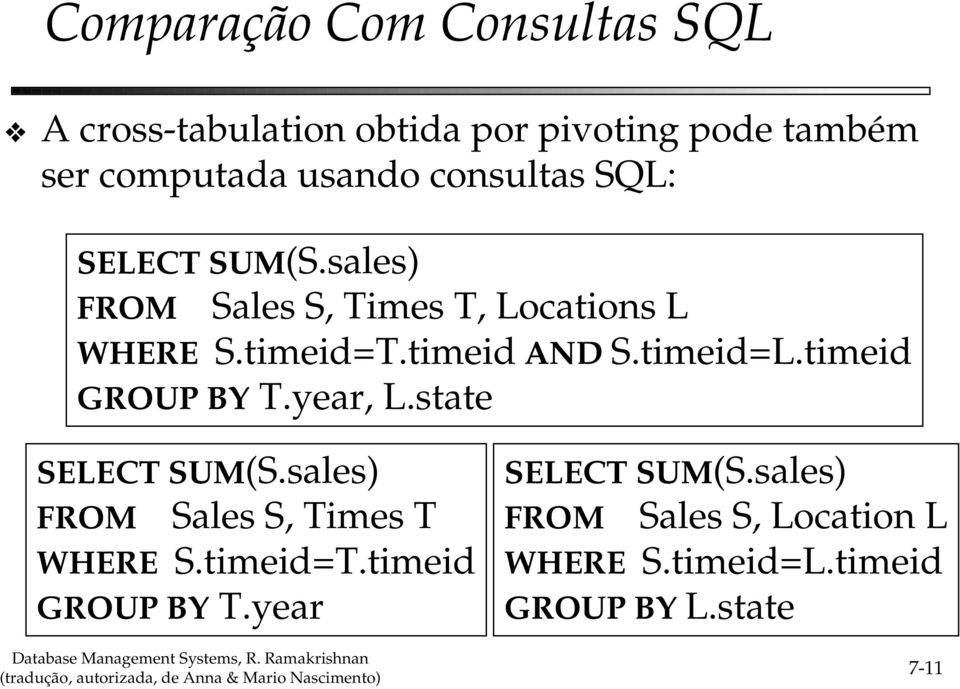 timeid=L.timeid GROUP BY T.year, L.state SELECT SUM(S.sales) FROM Sales S, Times T WHERE S.timeid=T.