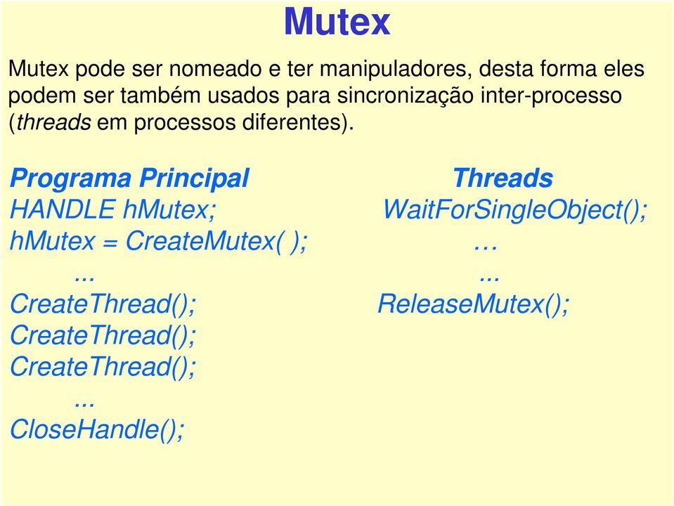 Programa Principal Threads HANDLE hmutex; WaitForSingleObject(); hmutex =