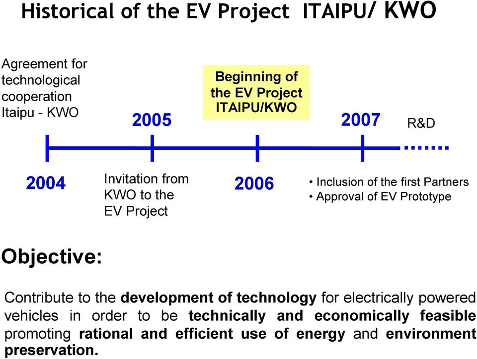 Approval of EV Prototype Objective: Contribute to the development of technology for electrically powered vehicles in