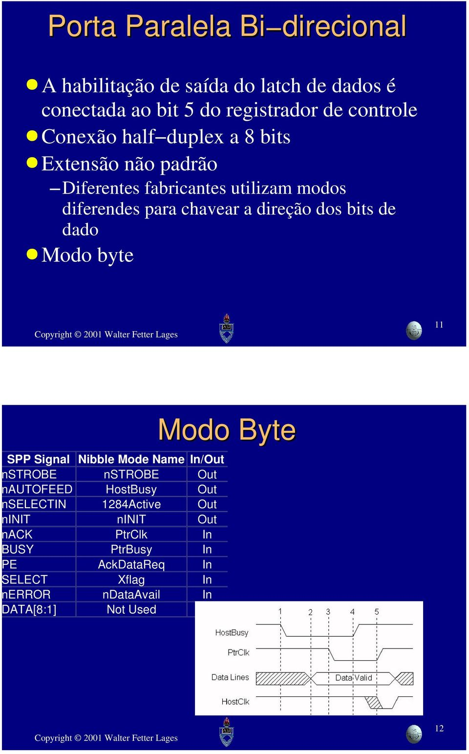 dado Modo byte 11 SPP Signal Nibble Mode Name In/Out nstrobe nstrobe Out nautofeed HostBusy Out nselectin 1284Active Out