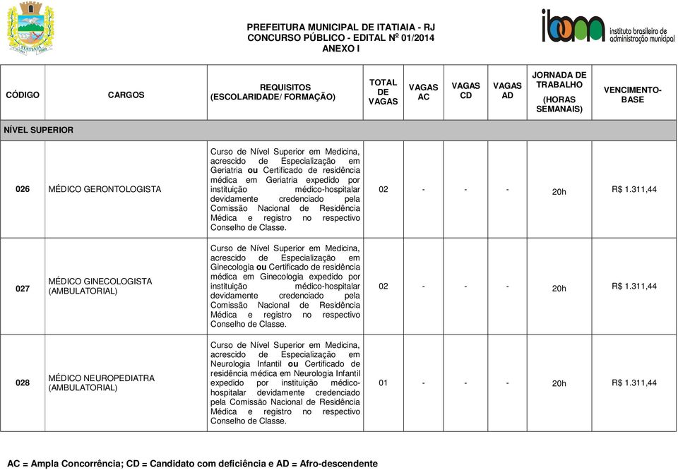 expedido por 028 MÉDICO NEUROPEDIATRA (AMBULATORIAL) Neurologia Infantil ou Certificado de residência