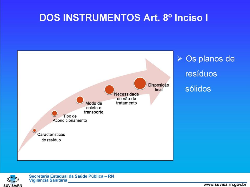 Art. 8º Inciso