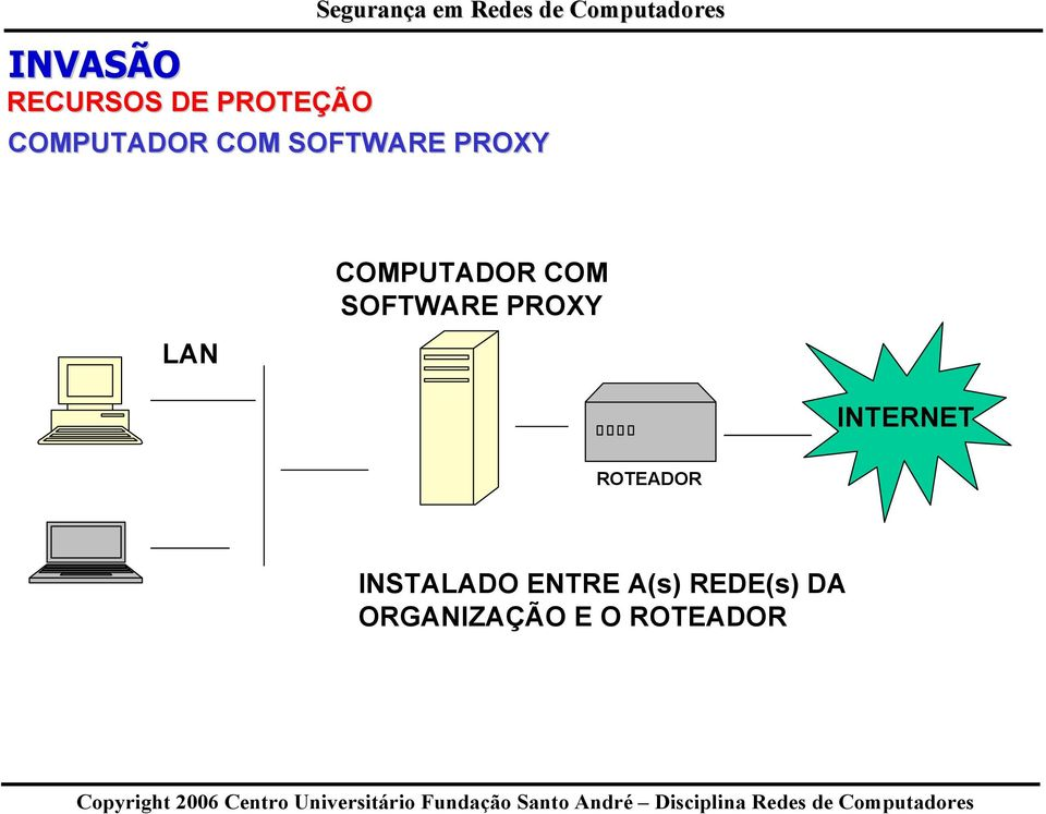 COMPUTADOR COM SOFTWARE PROXY INTERNET ROTEADOR