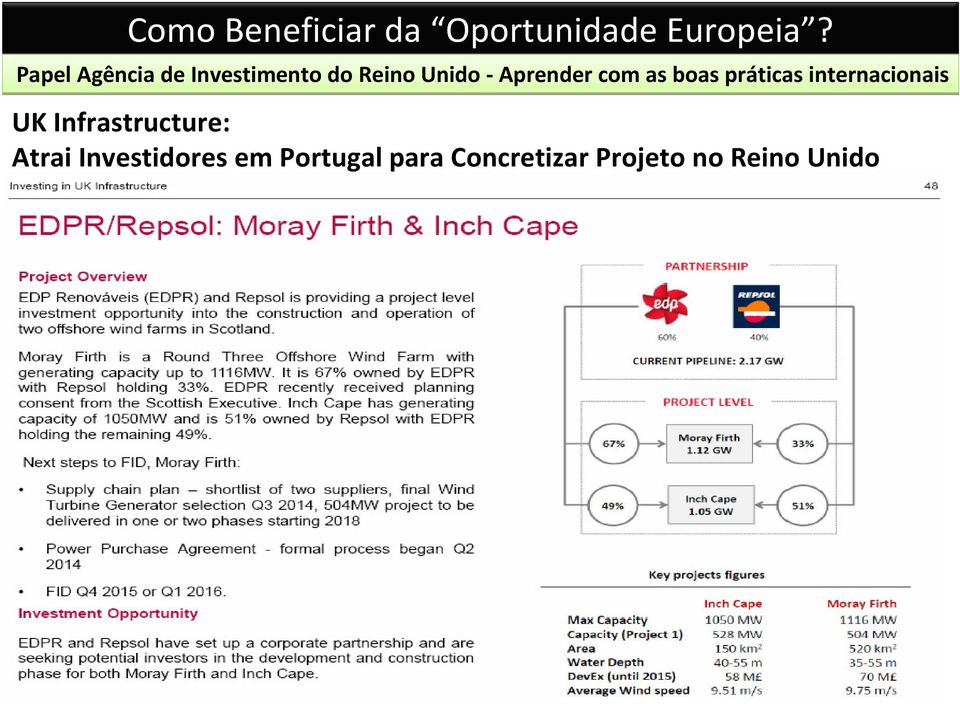 com as boas práticas internacionais UK Infrastructure: