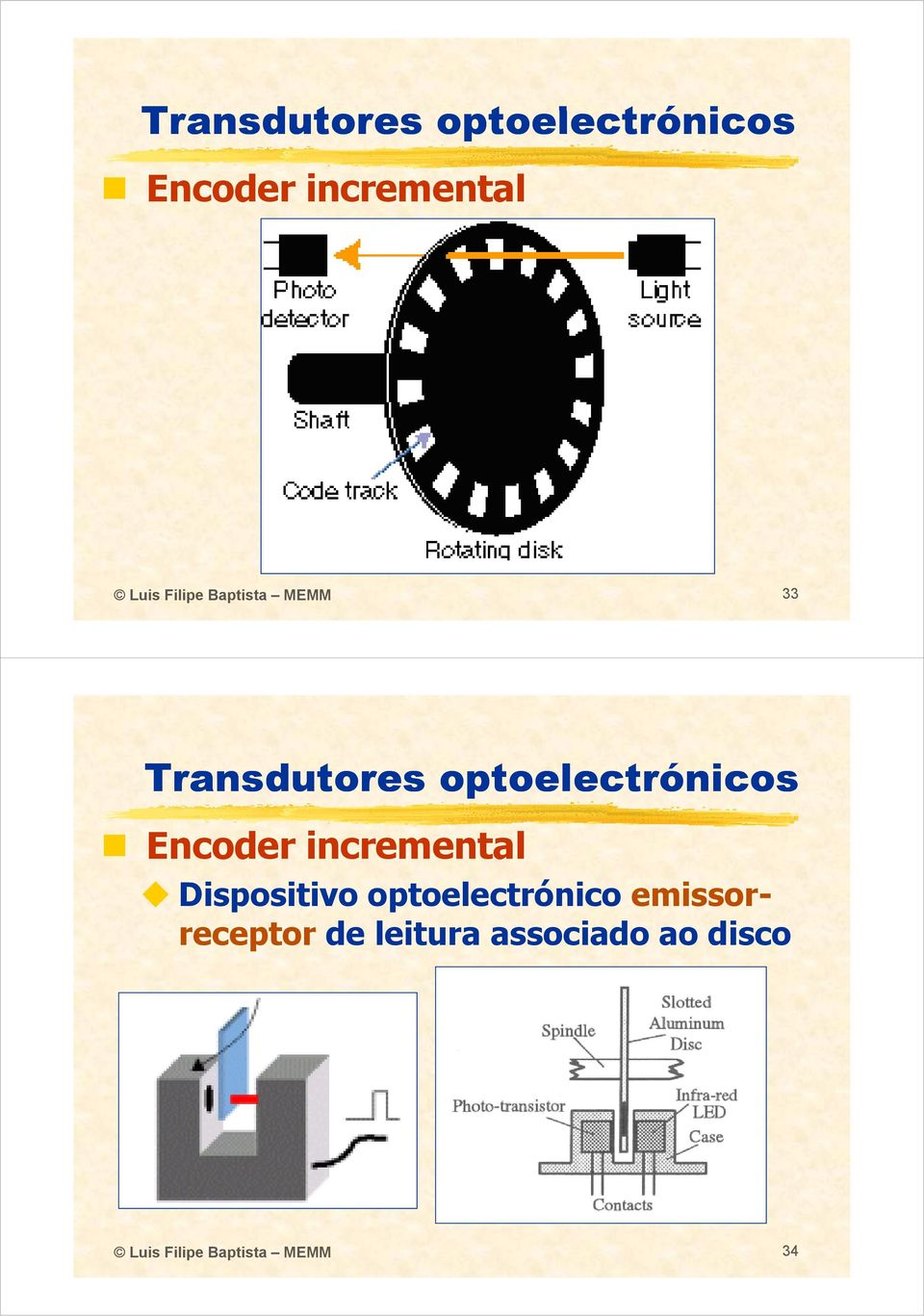 Encoder incremental Dispositivo optoelectrónico