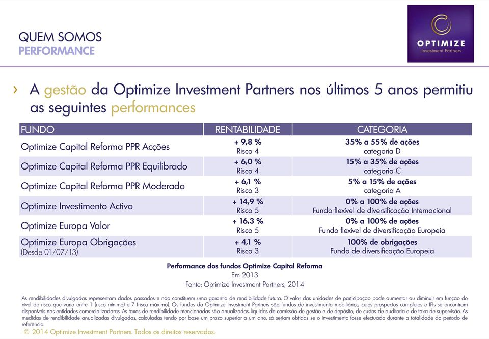 6,1 % Risco 3 + 14,9 % Risco 5 + 16,3 % Risco 5 + 4,1 % Risco 3 Performance dos fundos Optimize Capital Reforma Em 2013 Fonte: Optimize Investment Partners, 2014 35% a 55% de ações categoria D 15% a