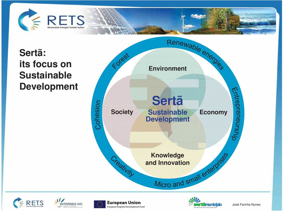 Sertã Sustainable Development