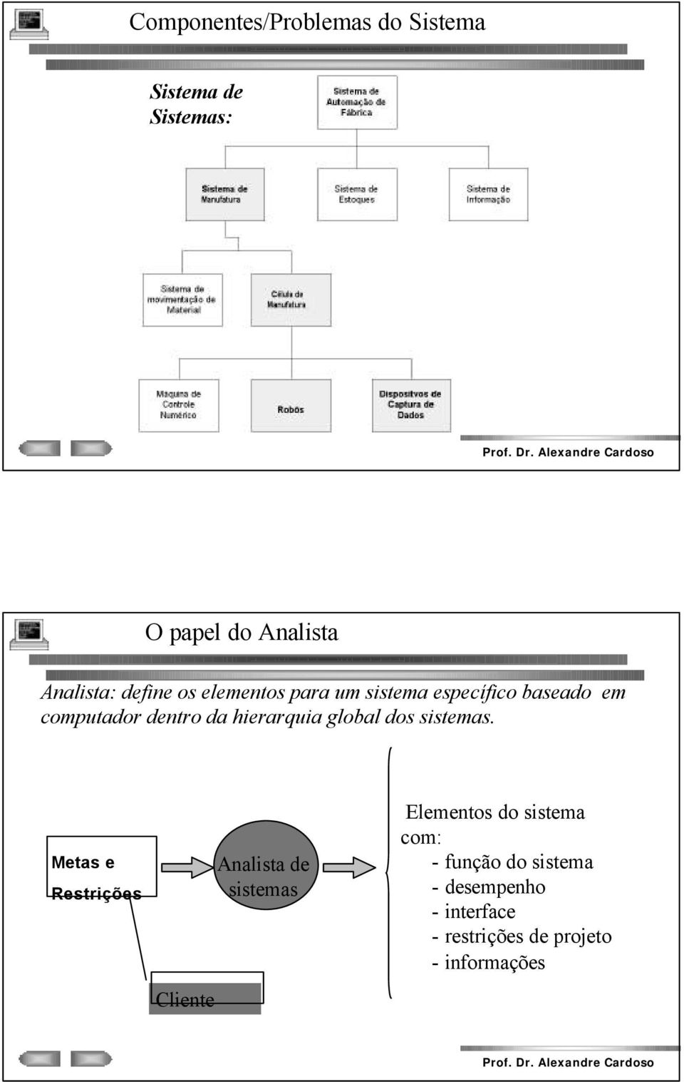 hierarquia global dos sistemas.